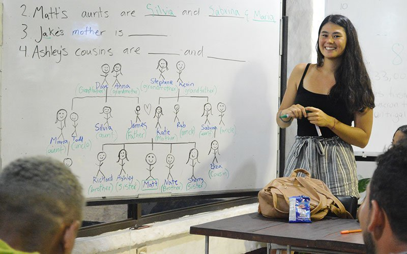 Volunteer Teaching English in Costa Rica